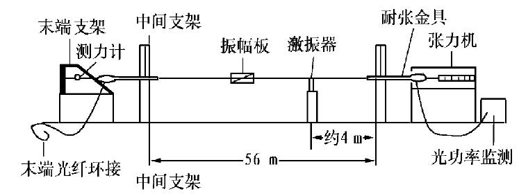 风激振动试验装置