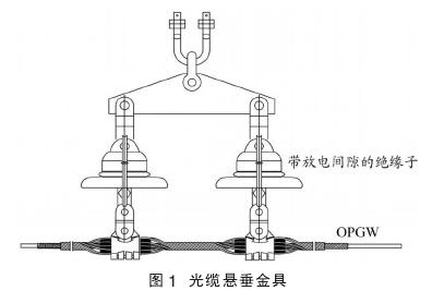 图 1  光 缆悬垂金具