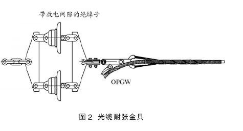 图 2  光 缆耐张金具