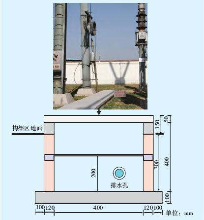 图 5 导引光缆专用沟道设计