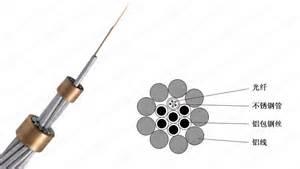 OPGW光缆ADSS OPGW光缆铝合金帽式接头盒杆塔用一进一出24芯接续盒