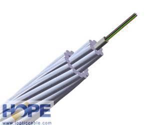 ADSS厂家!鉴别光缆优劣程度的几种方法