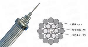 OPGW光缆!OPPC光纤复合相线的特性