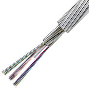 新疆ADSS光缆:ADSS-48B-30?ADSS厂家 0介绍
