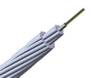 输!OPPC光缆 电线路常用架空导、地线型号表示及含义