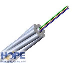 """光纤光缆将迎来ADSS光缆 """"做强""""的发展机遇"""